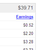 old AdSense earnings